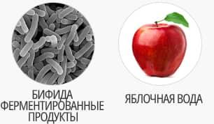бифидо и яблочная вода