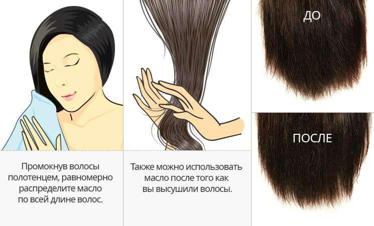Применение: масло для волос Атоми