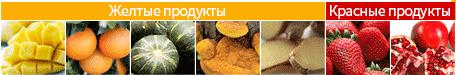 желтые и красные продукты в витамине с атоми